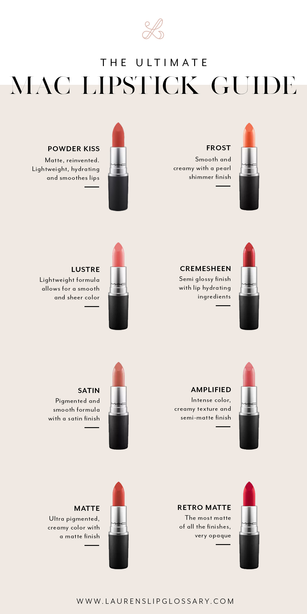 MAC Lipstick Guide