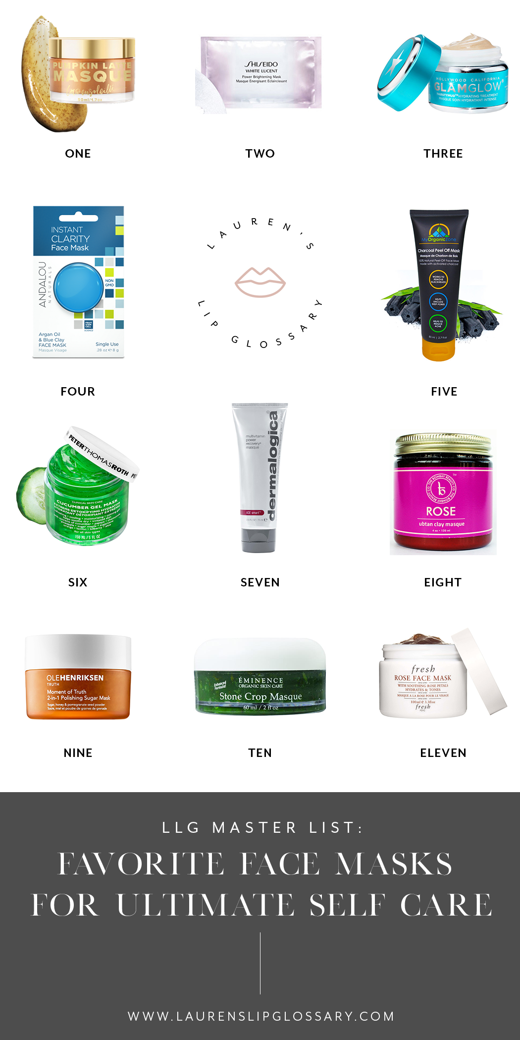 Favorite Face Masks